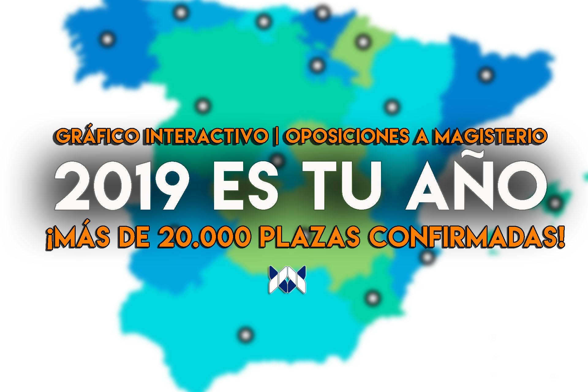 Toda la información sobre las oposiciones a maestros 2019. Gráfico con todas las plazas por comunidad.